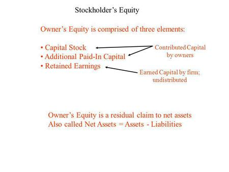 Stockholder's Equity Owner's Equity is comprised of three elements: Capital Stock Additional Paid-In Capital Retained Earnings Contributed Capital by owners.