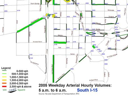 2005 Weekday Arterial Hourly Volumes: 5 a.m. to 6 a.m. South I-15 Source: Nevada Department of Transportation, RTC Legend 0-500 vph 500-1,000 vph 1,000-1,500.