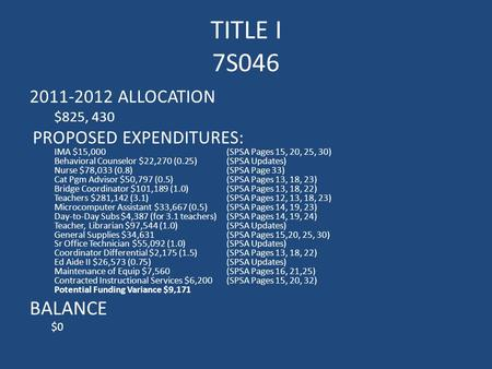 TITLE I 7S046 2011-2012 ALLOCATION $825, 430 PROPOSED EXPENDITURES: IMA $15,000(SPSA Pages 15, 20, 25, 30) Behavioral Counselor $22,270 (0.25) (SPSA Updates)