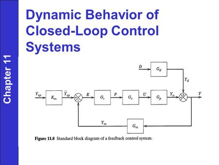 Dynamic Behavior of Closed-Loop Control Systems Chapter 11.