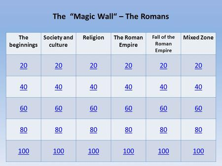 "The beginnings Society and culture ReligionThe Roman Empire Fall of the Roman Empire Mixed Zone 20 40 60 80 100 The ""Magic Wall"" – The Romans."