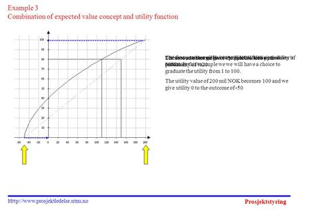 Prosjektstyring  Example 3 Combination of expected value concept and utility function Let's assume that we have a project.