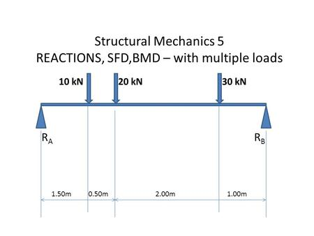 Structural Mechanics 5 REACTIONS, SFD,BMD – with multiple loads 20 kN 1.50m2.00m RARA RBRB 30 kN10 kN 0.50m1.00m.