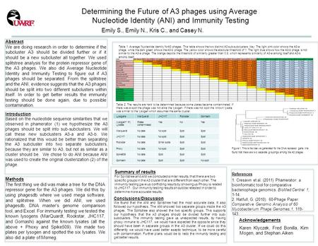 Determining the Future of A3 phages using Average Nucleotide Identity (ANI) and Immunity Testing Emily S., Emily N., Kris C., and Casey N. Abstract We.