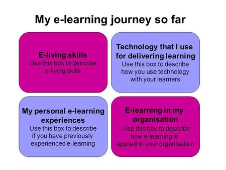 My e-learning journey so far E-living skills Use this box to describe e-living skills My personal e-learning experiences Use this box to describe if you.