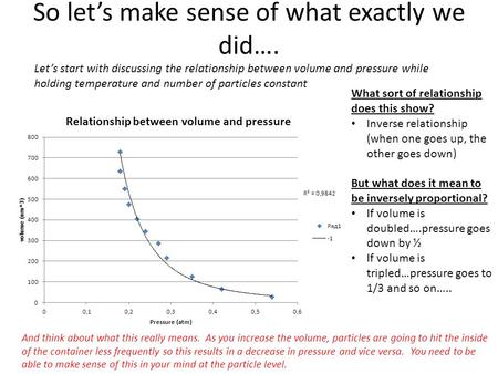So let's make sense of what exactly we did…. Let's start with discussing the relationship between volume and pressure while holding temperature and number.