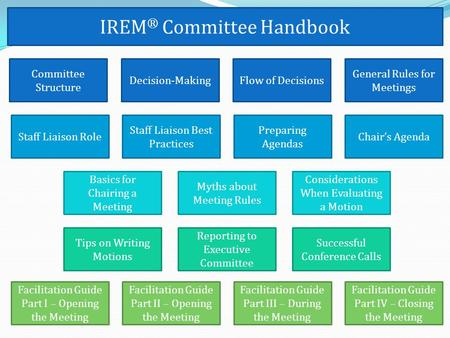 Committee Structure Decision-Making Successful Conference Calls Basics for Chairing a Meeting Myths about Meeting Rules Considerations When Evaluating.