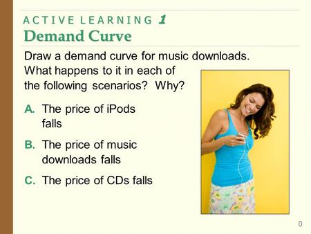 A. The price of iPods falls B. The price of music downloads falls C. The price of CDs falls A C T I V E L E A R N I N G 1 Demand Curve 0 Draw a demand.