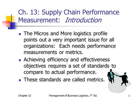 Chapter 13Management of Business Logistics, 7 th Ed.1 Ch. 13: Supply Chain Performance Measurement: Introduction The Micros and More logistics profile.