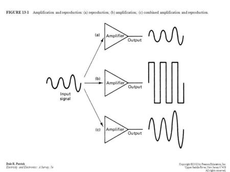 FIGURE 13-1 Amplification and reproduction: (a) reproduction; (b) amplification; (c) combined amplification and reproduction. Dale R. Patrick Electricity.