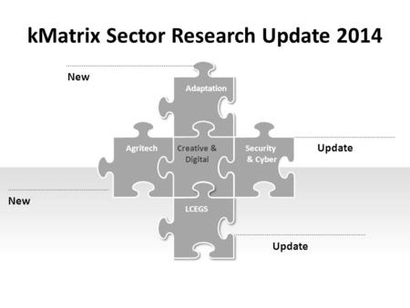 KMatrix Sector Research Update 2014 Adaptation AgritechSecurity & Cyber LCEGS New Update Creative & Digital.
