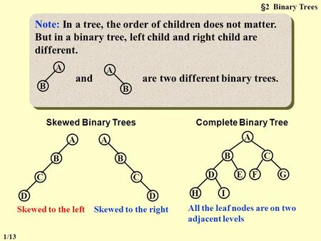§2 Binary Trees Note: In a tree, the order of children does not matter. But in a binary tree, left child and right child are different. A B A B andare.