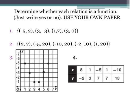 Determine whether each relation is a function. (Just write yes or no). USE YOUR OWN PAPER. 1.{(-5, 2), (3, -3), (1,7), (3, 0)} 2.{(2, 7), (-5, 20), (-10,