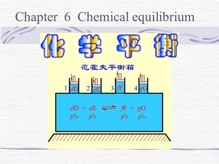 Chapter 6 Chemical equilibrium 6 Chemical equilibrium 6.1 Equilibrium condition & affinity of chemical reaction 6.2 Isothermal of chemical reaction 6.3.
