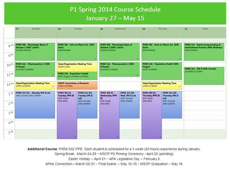 P1 Spring 2014 Course Schedule January 27 – May 15 Additional Course: PHRX 302 IPPE: Each student is scheduled for a 1-week (40 hours) experience during.