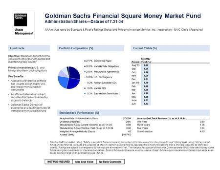 Standardized Performance (%) Goldman Sachs Financial Square Money Market Fund Administration Shares—Data as of 7.31.04 Portfolio Composition (%) Fund FactsCurrent.
