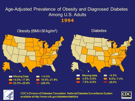 CDC's Division of Diabetes Translation. National Diabetes Surveillance System available at  Obesity (BMI≥30 kg/m.