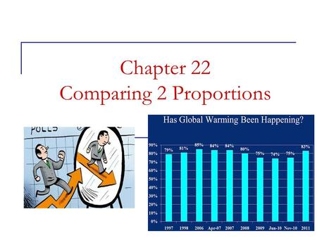 Chapter 22 Comparing 2 Proportions © 2006 W.H. Freeman and Company.