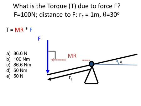 What is the Torque (T) due to force F