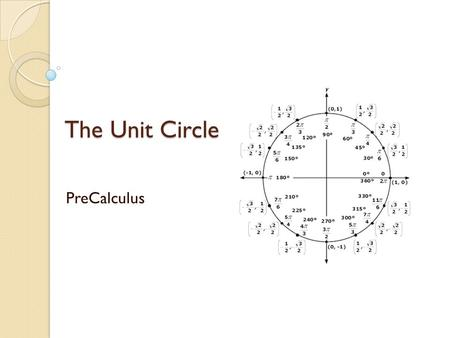 The Unit Circle PreCalculus.