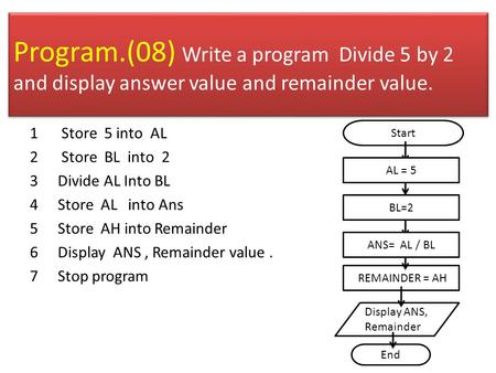 Program.(08) Write a program Divide 5 by 2 and display answer value and remainder value. 1 Store 5 into AL 2 Store BL into 2 3Divide AL Into BL 4Store.