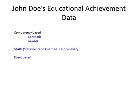 John Doe's Educational Achievement Data Competency based CanMeds ACGME STARs (Statements of Awarded Responsibility) Event based.