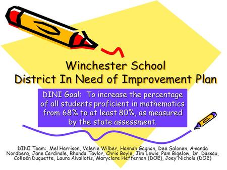 Winchester School District In Need of Improvement Plan DINI Team: Mel Harrison, Valerie Wilber, Hannah Gagnon, Dee Salonen, Amanda Nordberg, Jane Cardinale,