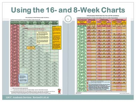 Using the 16- and 8-Week Charts