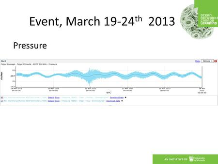 Event, March 19-24 th 2013 Pressure. Event, March 19-24 th 2013 Temperature.