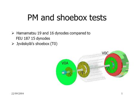 22/09/20041 PM and shoebox tests  Hamamatsu 19 and 16 dynodes compared to FEU 187 15 dynodes  Jyväskylä's shoebox (T0) V0A V0C.