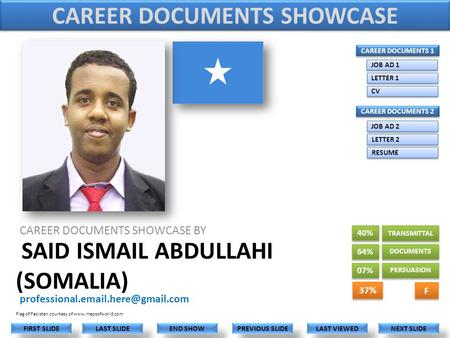 SAID ISMAIL ABDULLAHI (SOMALIA) CAREER DOCUMENTS SHOWCASE BY LAST VIEWED NEXT SLIDE LAST SLIDE FIRST SLIDE PREVIOUS SLIDE.