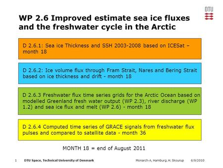 6/9/2010Monarch-A, Hamburg, H. Skourup1DTU Space, Technical University of Denmark WP 2.6 Improved estimate sea ice fluxes and the freshwater cycle in the.