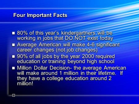 Four Important Facts Four Important Facts 80% of this year's kindergartners will be working in jobs that DO NOT exist today 80% of this year's kindergartners.