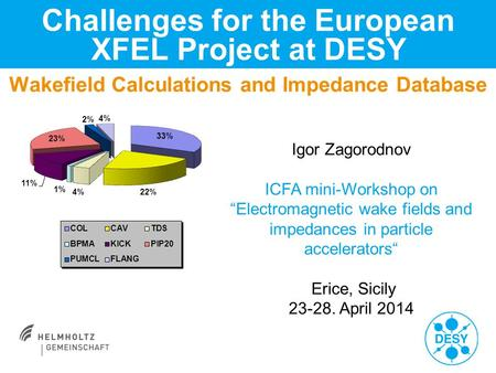 "Wakefield Calculations and Impedance Database Challenges for the European XFEL Project at DESY Igor Zagorodnov ICFA mini-Workshop on ""Electromagnetic wake."