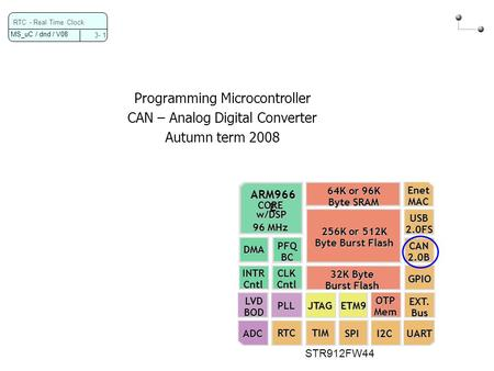 MS_uC / dnd / V08 3- 1 RTC - Real Time Clock Programming Microcontroller CAN – Analog Digital Converter Autumn term 2008 32K Byte Burst Flash 64K or 96K.