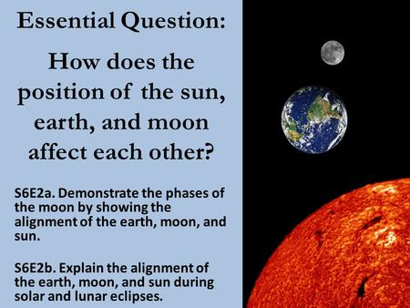 Essential Question: How does the position of the sun, earth, and moon affect each other? S6E2a. Demonstrate the phases of the moon by showing the alignment.