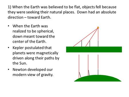 1) When the Earth was believed to be flat, objects fell because they were seeking their natural places. Down had an absolute direction – toward Earth.