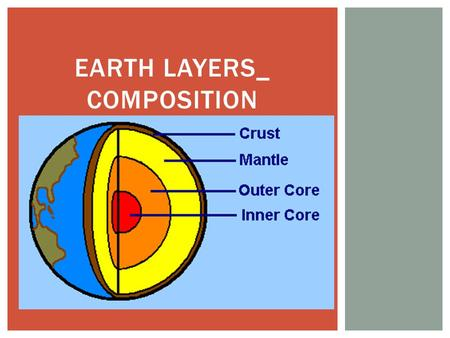 EARTH LAYERS_ COMPOSITION.  5 – 100 km thick  Less than 1% of Earth's mass  Temperature_ 0 C ⁰ – 1,000 C ⁰  It's the thinnest layer of the Earth 