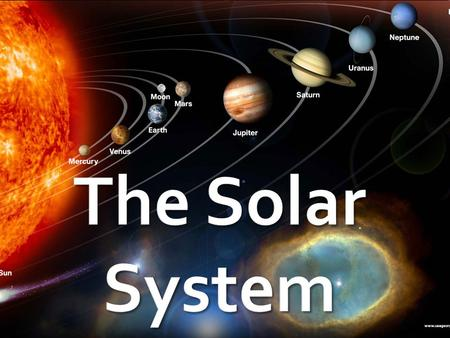  The Sun  4 Inner planets  4 Jovian planets  8 Dwarf planets  30 objects highly likely to be dwarf planets  60 objects which are likely to be dwarf.