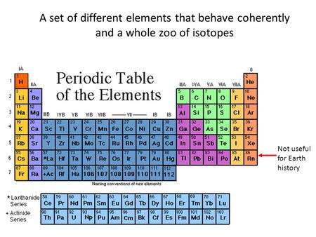 A set of different elements that behave coherently and a whole zoo of isotopes Not useful for Earth history.