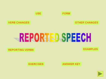 USEFORM EXAMPLES ANSWER KEYEXERCISES VERB CHANGESOTHER CHANGES REPORTING VERBS.