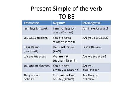 Present Simple of the verb TO BE AffirmativeNegativeInterrogative I am late for work.I am not late for work. (I'm not) Am I late for work? You are a student.You.