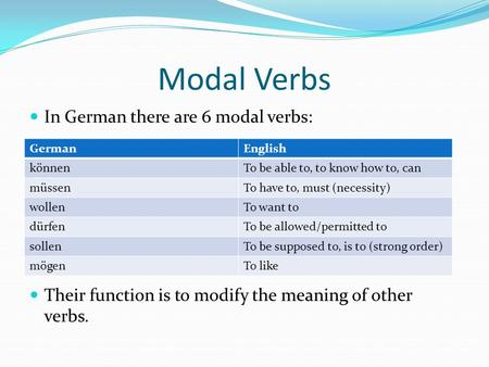 Modal Verbs In German there are 6 modal verbs: Their function is to modify the meaning of other verbs. GermanEnglish könnenTo be able to, to know how to,