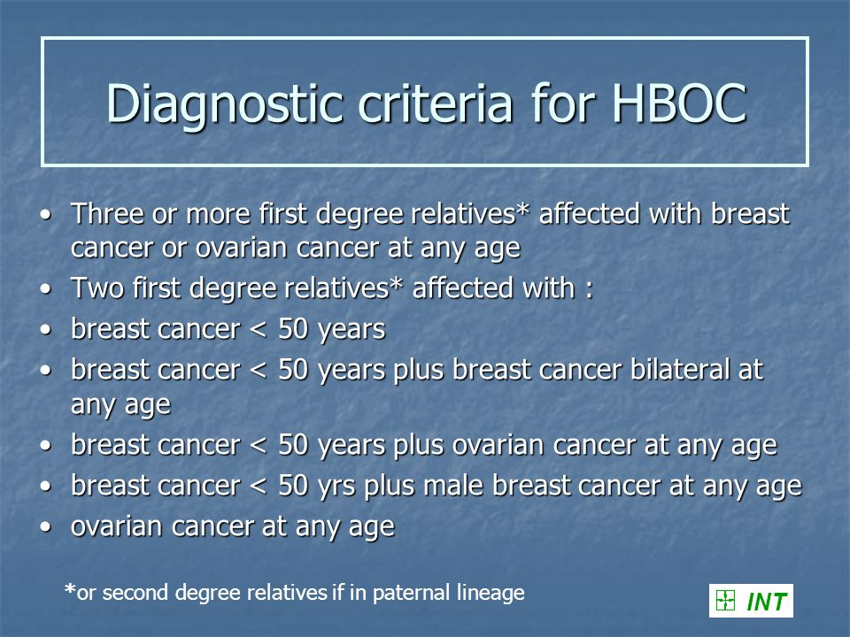 RESULTS Germline mutations HBOC non-HBOCTotal LFSLFLnon-LFS/non-LFL TP5312*003* BRCA100000 BRCA202*103* None identified1212318 Total25*13323* *one case carried both a TP53 and BRCA2 mutations
