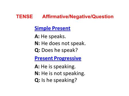 TENSE Affirmative/Negative/Question Simple Present A: He speaks. N: He does not speak. Q: Does he speak? Present Progressive A: He is speaking. N: He is.