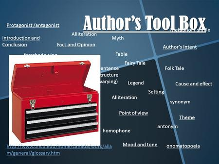 Author's Tool Box Fable Fairy Tale Folk Tale Myth Legend Author's Intent antonym synonym onomatopoeia Fact and Opinion Point of view Mood and tone Cause.