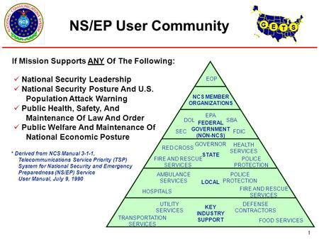 G E T S 1 NS/EP User Community If Mission Supports ANY Of The Following: National Security Leadership National Security Posture And U.S.  Population Attack.