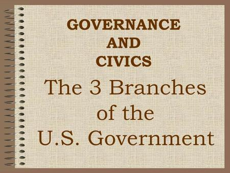 GOVERNANCE AND CIVICS The 3 Branches of the U.S. Government.