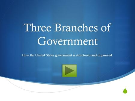  Three Branches of Government How the United States government is structured and organized.