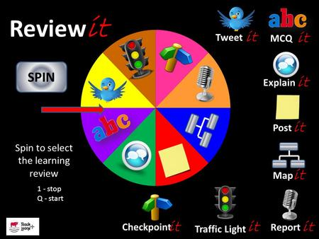 SPIN Spin to select the learning review 1 - stop Q - start Review it Tweet it MCQ it Explain it Post it Report it Traffic Light it Map it Checkpoint it.